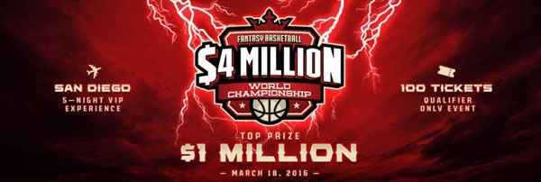 2016 DraftKings Fantasy Basketball World Championship